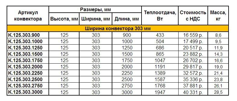 Прайс EVA K.125.203 ширина 203 мм, высота 125 мм