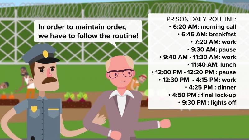 Каким было заключение в тюрьме Алькатрас