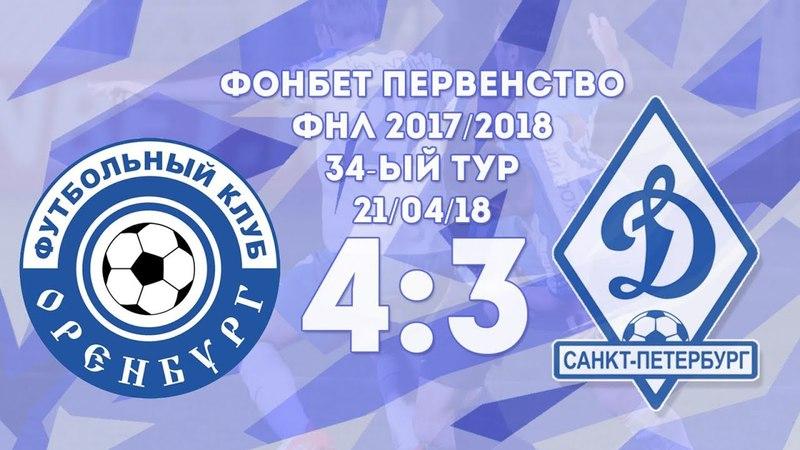 21 04 18 Оренбург Динамо СПб 4 3 Обзор матча