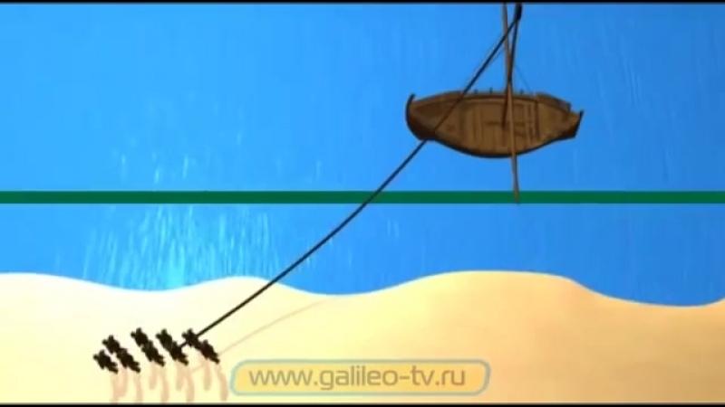 Галилео. Бурлаки на Волге