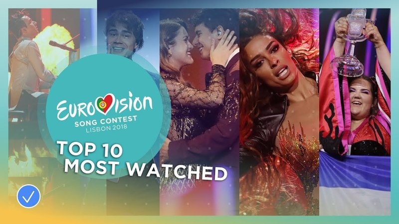 TOP 10 Most watched songs of Eurovision 2018