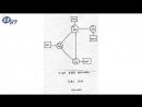 Сетевые технологии с Дмитрием Бачило Маршрутизаторы 2