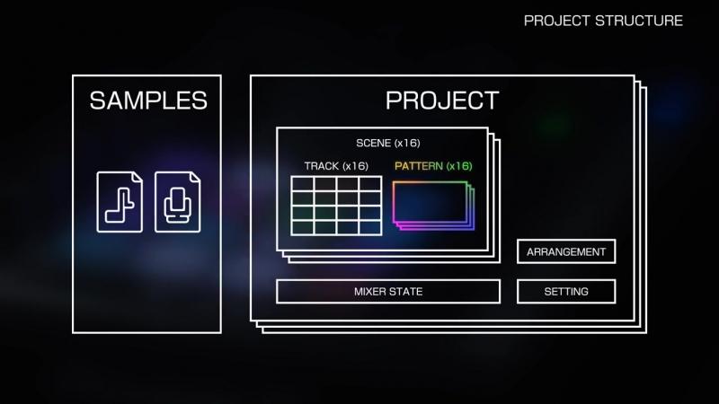 Pioneer TORAIZ SP-16: Урок 1 - Структура проекта :: [clubstore.com.ua]