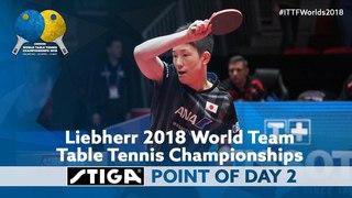 2018 World Team Championships   STIGA Point of Day 2