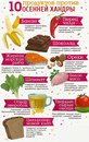 10 продуктов против осенней хандры