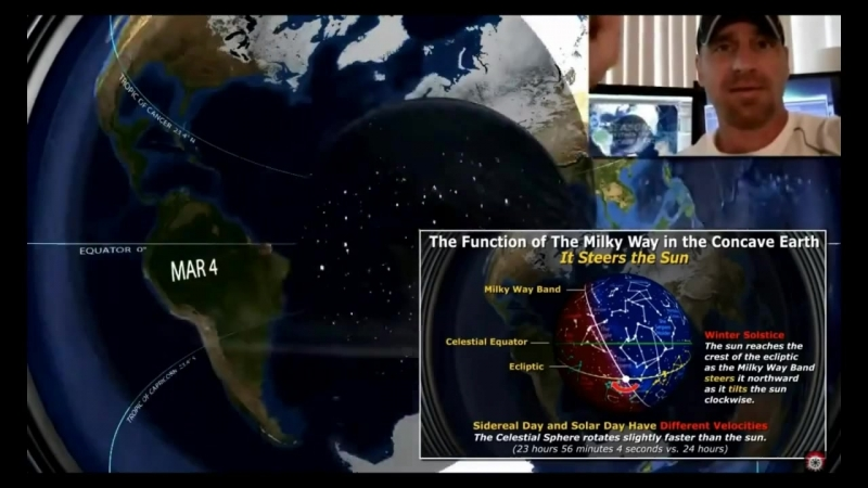 Устройство неподвижной полой сферы - Вогнутой Земли