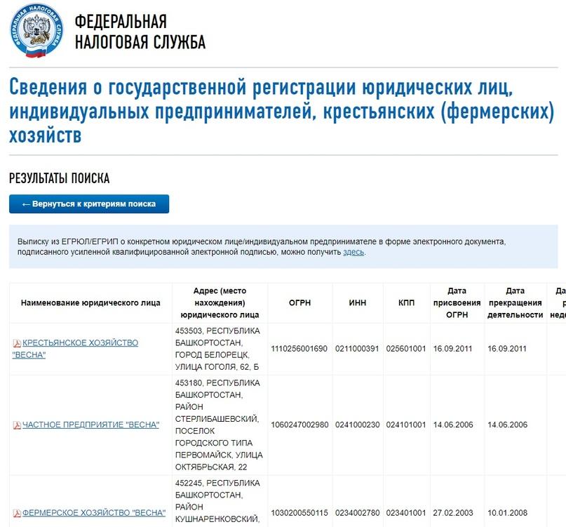 Сведения о государственной регистрации юридических лиц и ип как 1с бухгалтерия