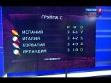 Чемпионат Европы 2012 г. Часть 26
