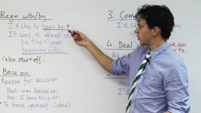 How to give a strong presentation- tips key phrases