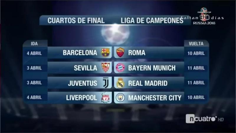 UEFA Champions League Quarter Finals Draw 2018.