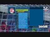 Toluca Vs Queretaro Resumen y Goles Jornada 14 Liga MX Apertura 2018 - HD