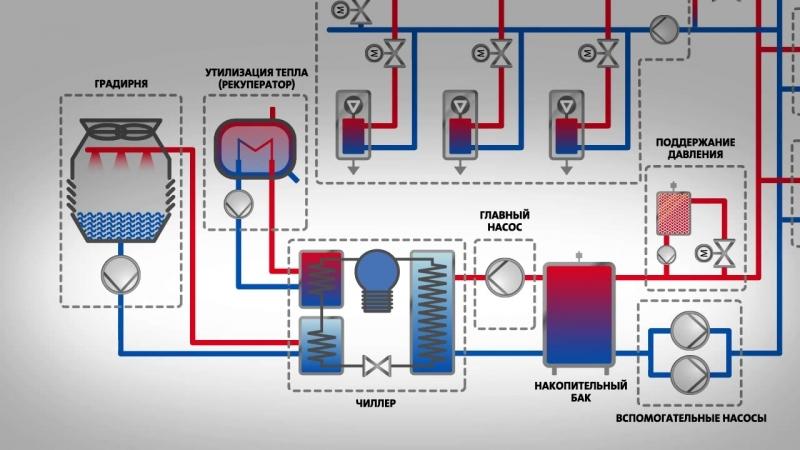 Общие сведения о системе кондиционирования воздуха
