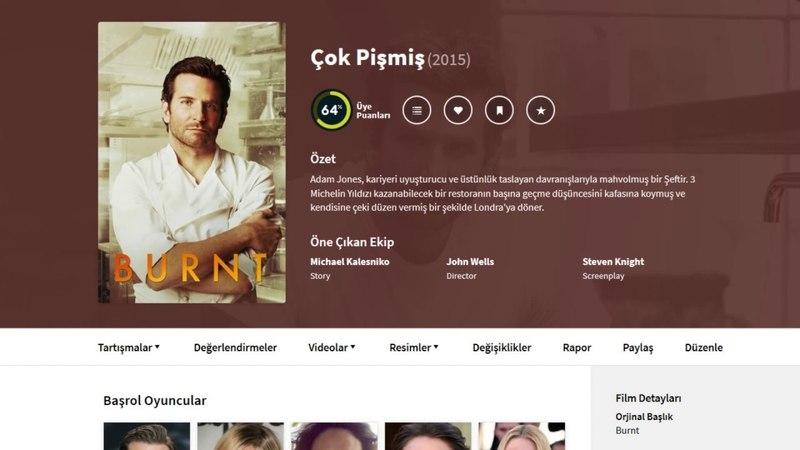 Burnt 2015 1080p Türkçe Film indir