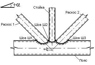 Ферменные узлы из трубчатых элементов