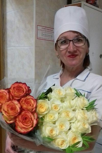 Лилия Малинкова