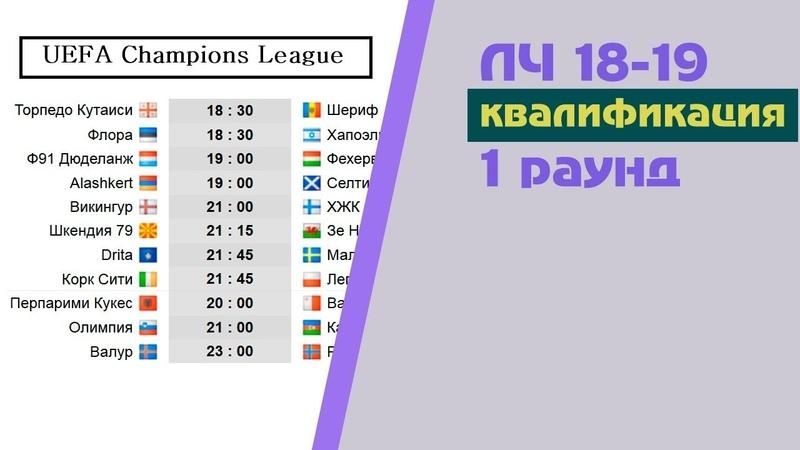 Футбол Лига Чемпионов 2018 2019 1 раунд квалификация Результаты Расписание