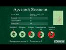 Арсений Ягодкин. Казанка - Псков-747 (1:2). 26.07.2018