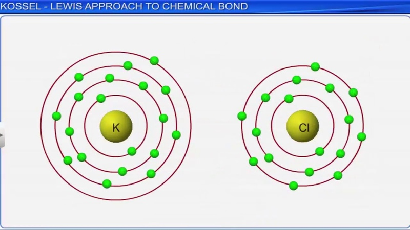 Chemical Bonding and Molecular Structure || Full Chapter || Part 1 || by Shiksha House