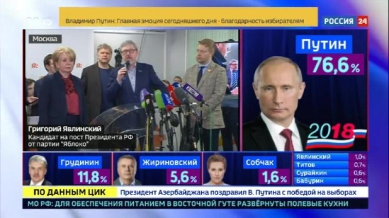 Россия 24 - У кандидатов в президенты нет серьезных претензий к прозрачности кампании - Россия 24