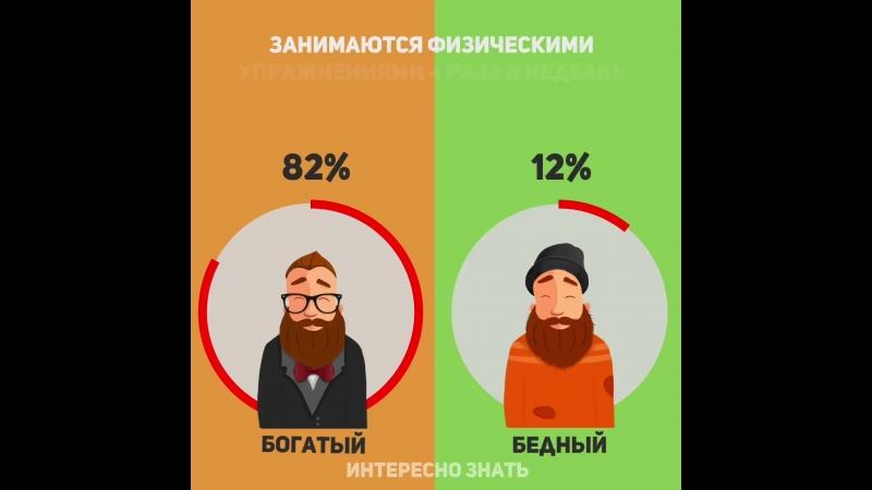 Чем отличаются богатые люди от бедных.