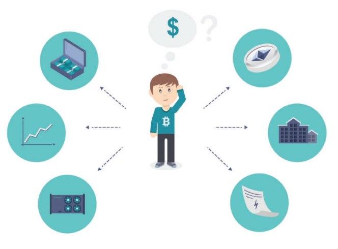 MoneyToken ICO обзор | MoneyToken займы в залог криптовалюты