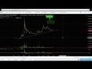 BITCOIN будет 5200 Или же 3000 Что будет с Биткоином _ Прогноз на Tron(TRX) и Ripple(XRP)