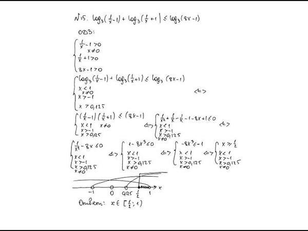 Решение реального варианта ЕГЭ по математике 2019 профильный уровень