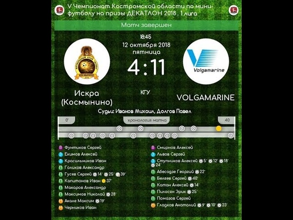 Искра (Космынино) - Volgamarine 4:11 V Чемпионат Костромской области по мини-футболу (12.10.18)