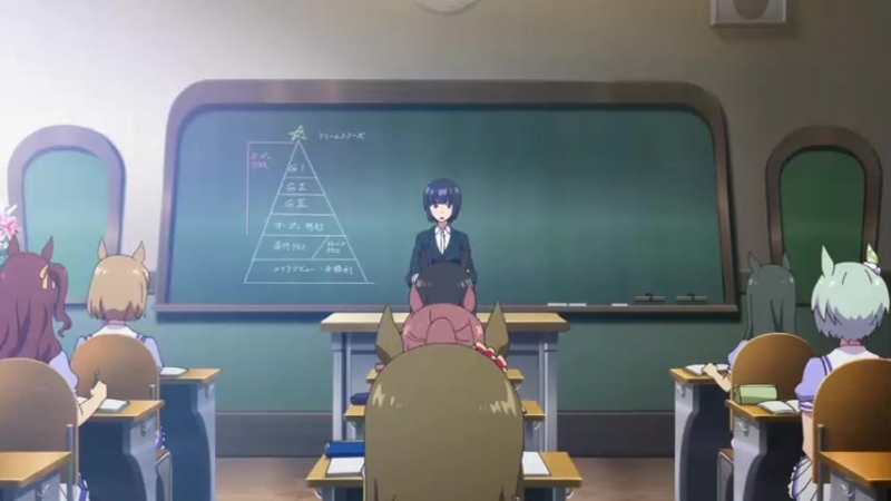 Девушки-пони; Славное дерби серия 1  Animevost
