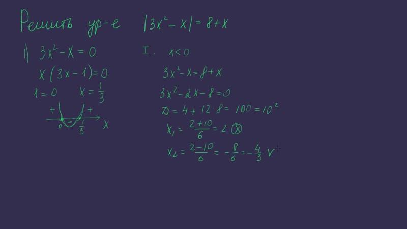 Математика ЕГЭ Проф - Задание 13 - Модули 1