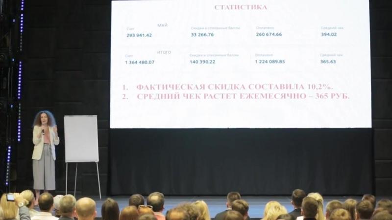 Кейс кафе-кулинария Бабулина Вкуснятина - г.Москва. Результат работы UDS Game - 28 мая 2018г.