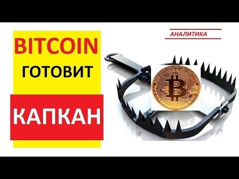 Биткоин готовит капкан Когда разворот крипторынка Обзор bitcoin