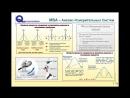 Методика MSA