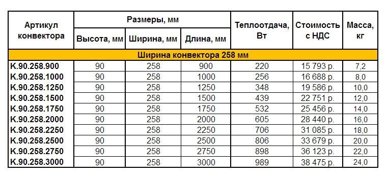 Прайс EVA K.90.258 ширина 258 мм, высота 90 мм