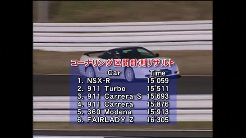 997登場!! ポルシェ911 vs.ライバル SUGO高速BATTLE!!【Best MOTORing】2005