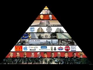 Тайны управления человечеством Документальный познавательный фильм