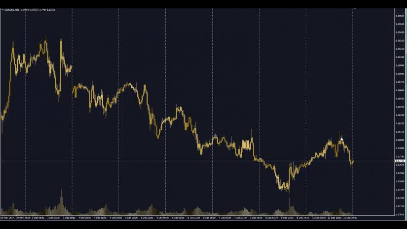 Ситуация с EUR/USD 11.12