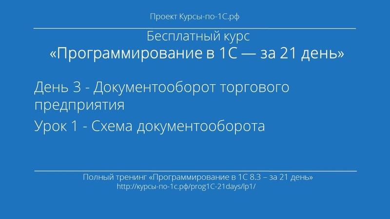 Программирование в 1С – за 21 день. День 3. Урок 1 - Схема документооборота