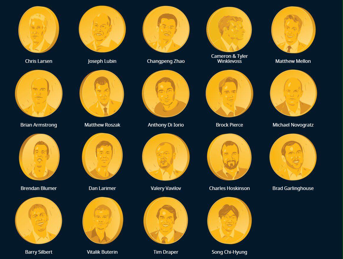 Форбс опубликовал первый список людей, больше других разбогатевших благодаря криптовалюте.