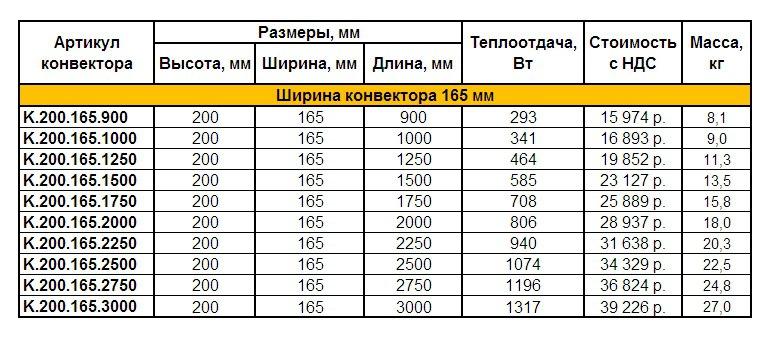 Прайс EVA K.200.165 ширина 165 мм, высота 200 мм