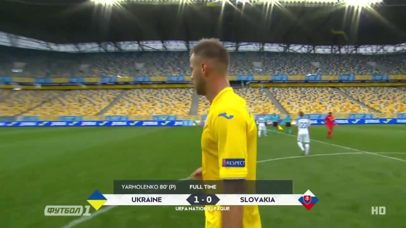 Україна 10 Словаччина | Огляд матчу