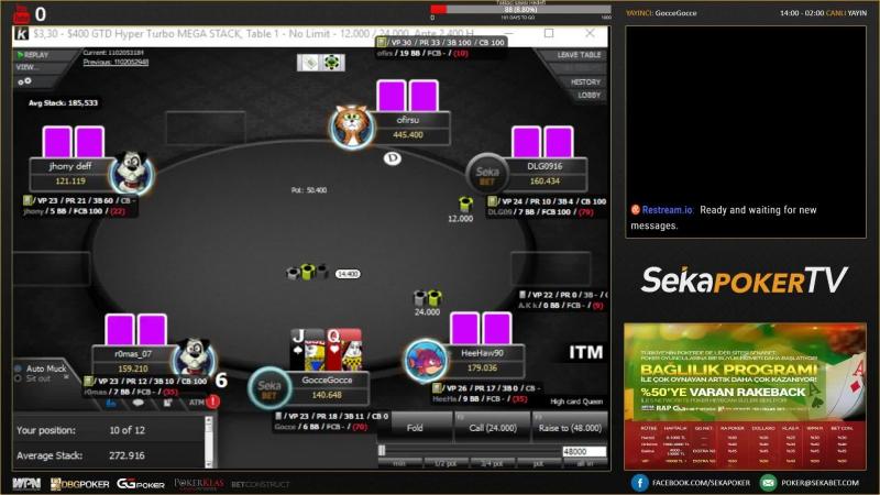 Teksas Holdem Nasıl Oynanır Poker oynayarak para kazanmanın yolları nelerdir