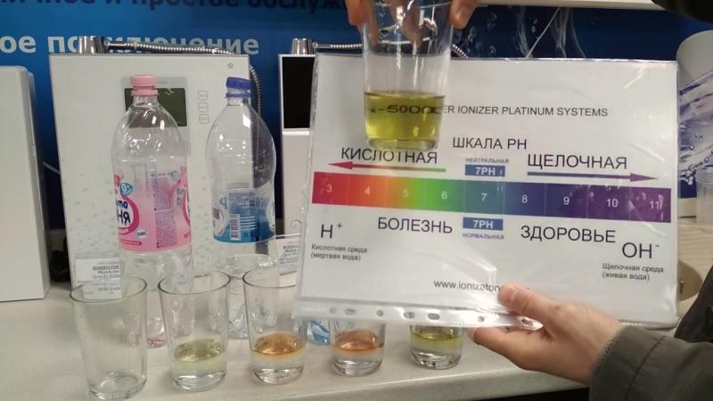 РН воды, одно из важнейших свойств