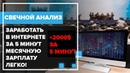ОБУЧЕНИЕ! СВЕЧНОЙ АНАЛИЗ ДЛЯ ТРЕЙДИНГА| БИНАРНЫЕ ОПЦИОНЫ |БИНОМО|Олимп трейд