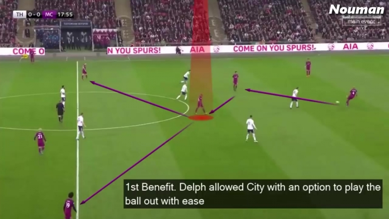 How Delph Destroyed Spurs Plans Tottenham vs Manchester City 1 3 Tactical Analysis