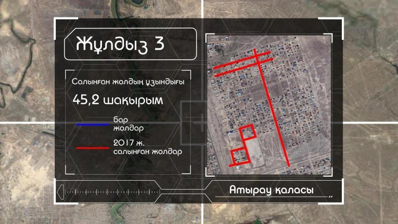 Атырау облысында 2017 жылы өтетін жол және әлеуметтік нысандар құрылысы