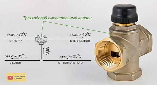 Cмесительный узел для теплого пола