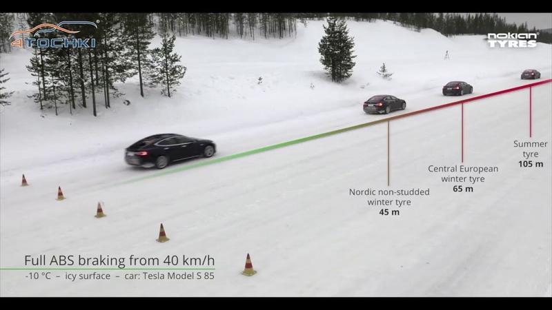 Тормозной путь Tesla model S на льду с разными типами шин на 4 точки. Шины и диски 4точки