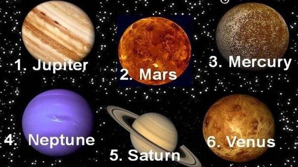 Выберите планету и узнаете свою жизненную миссию и цели