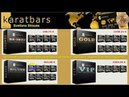 О верификации и пакетах в Karatbars